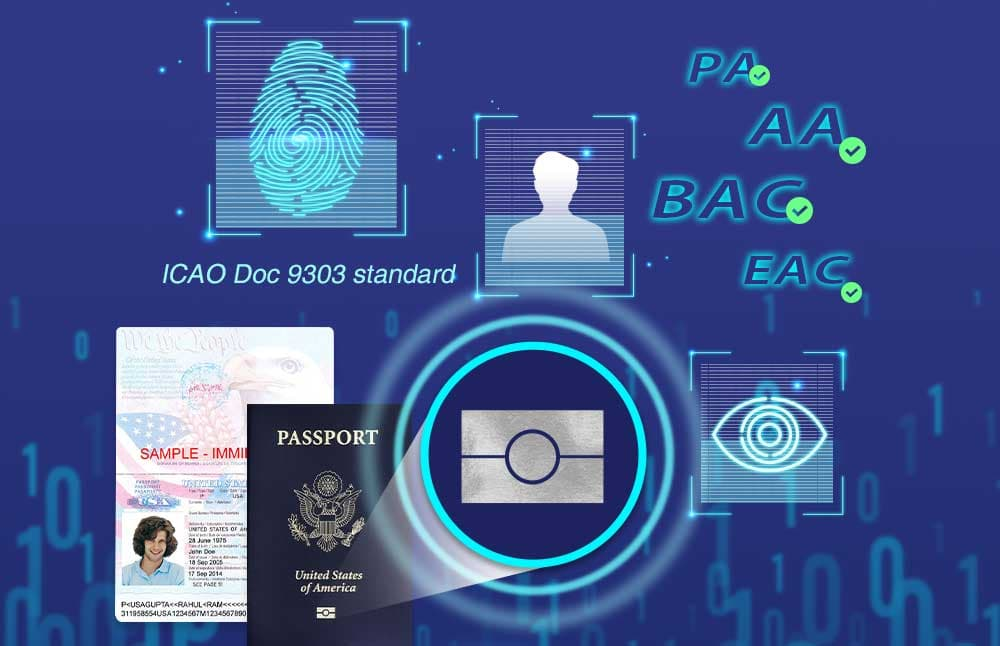 The SecureScan X200 integrated RFID antenna design that detect and read information encoded on contactless integrated circuits in ePassport and e-ID cards.