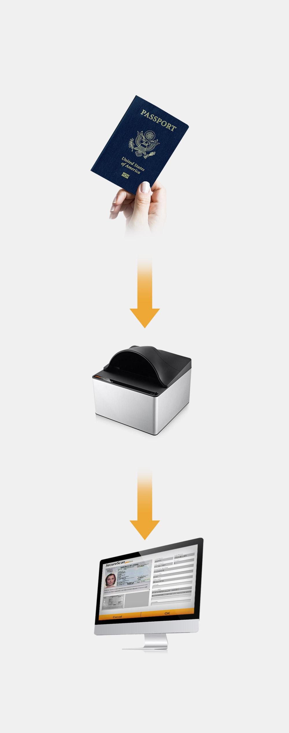 SecureScan X50