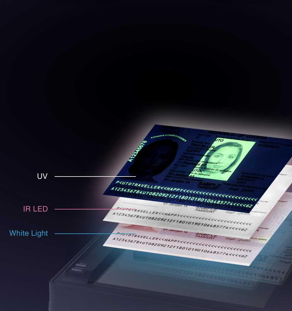 Scanner for MRZ and VIZ