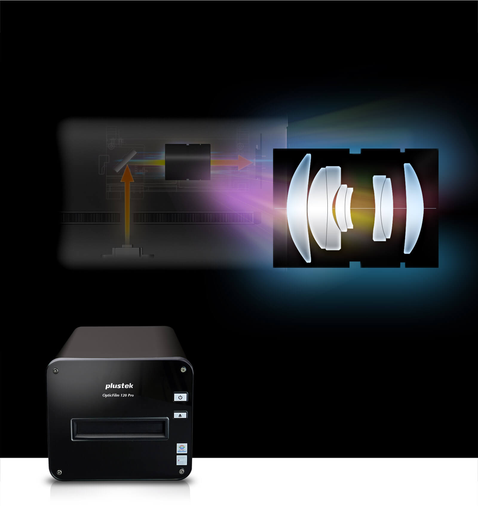 State of the art imaging system,OF120Pro Optical Resolution