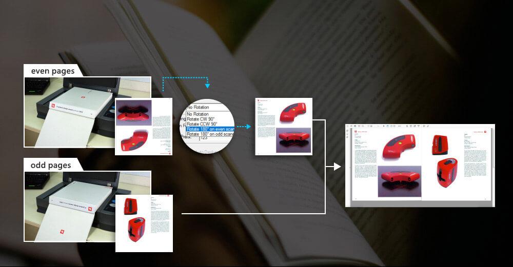 Automatyczne obracanie dla stworzenia kompletnego pliku ebook