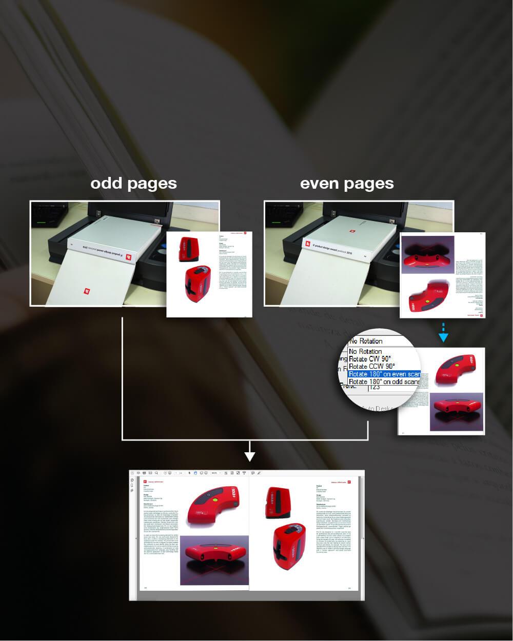 Gira las páginas automáticamente para crear un archivo completo de libro electrónico