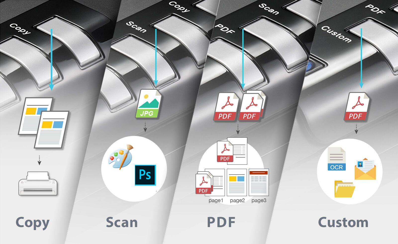 Copy, scan, PDF and custom