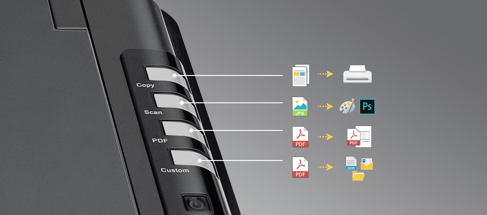 Copy, scan, PDF and custom