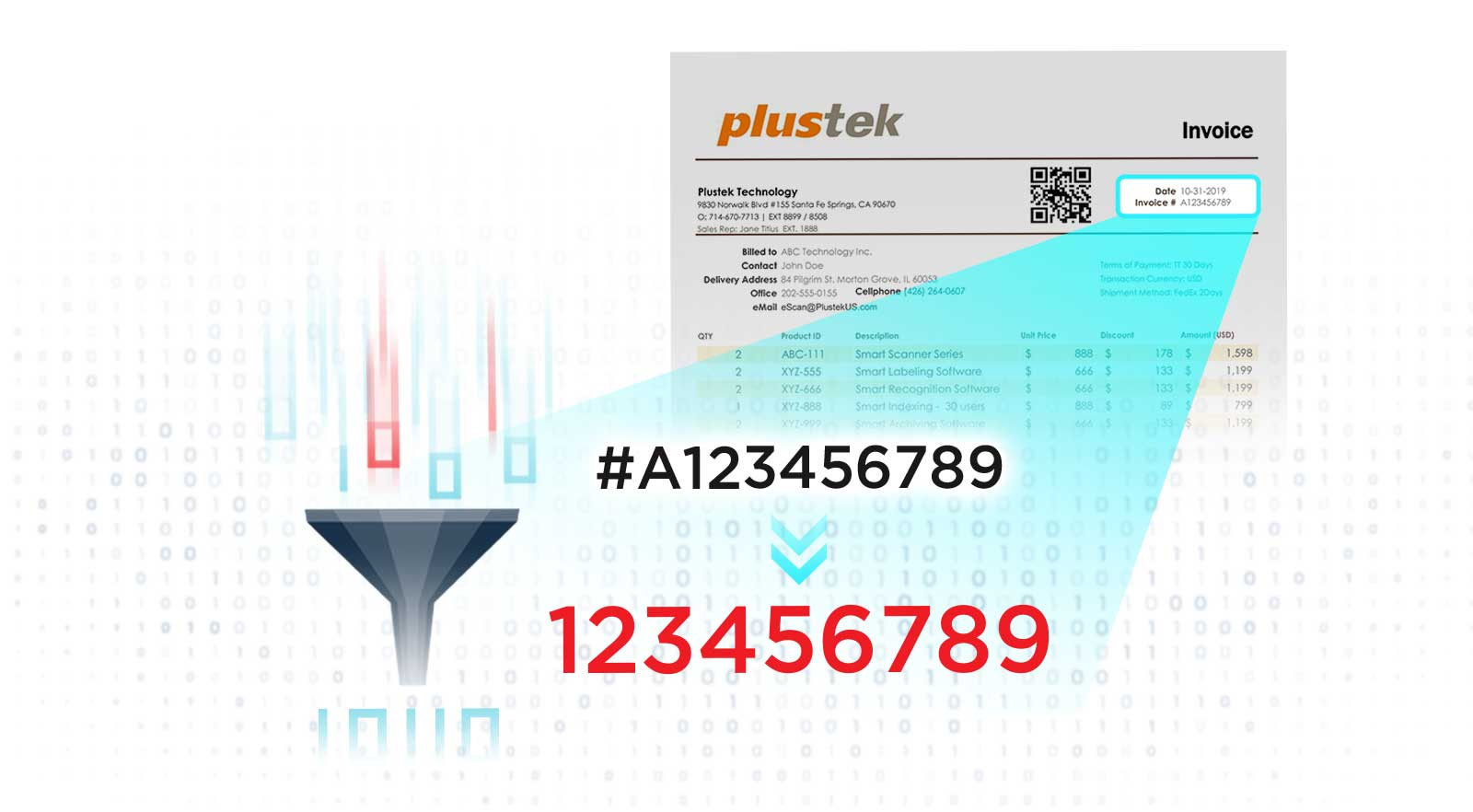 Plustek SmartZone keyword matching algorithms