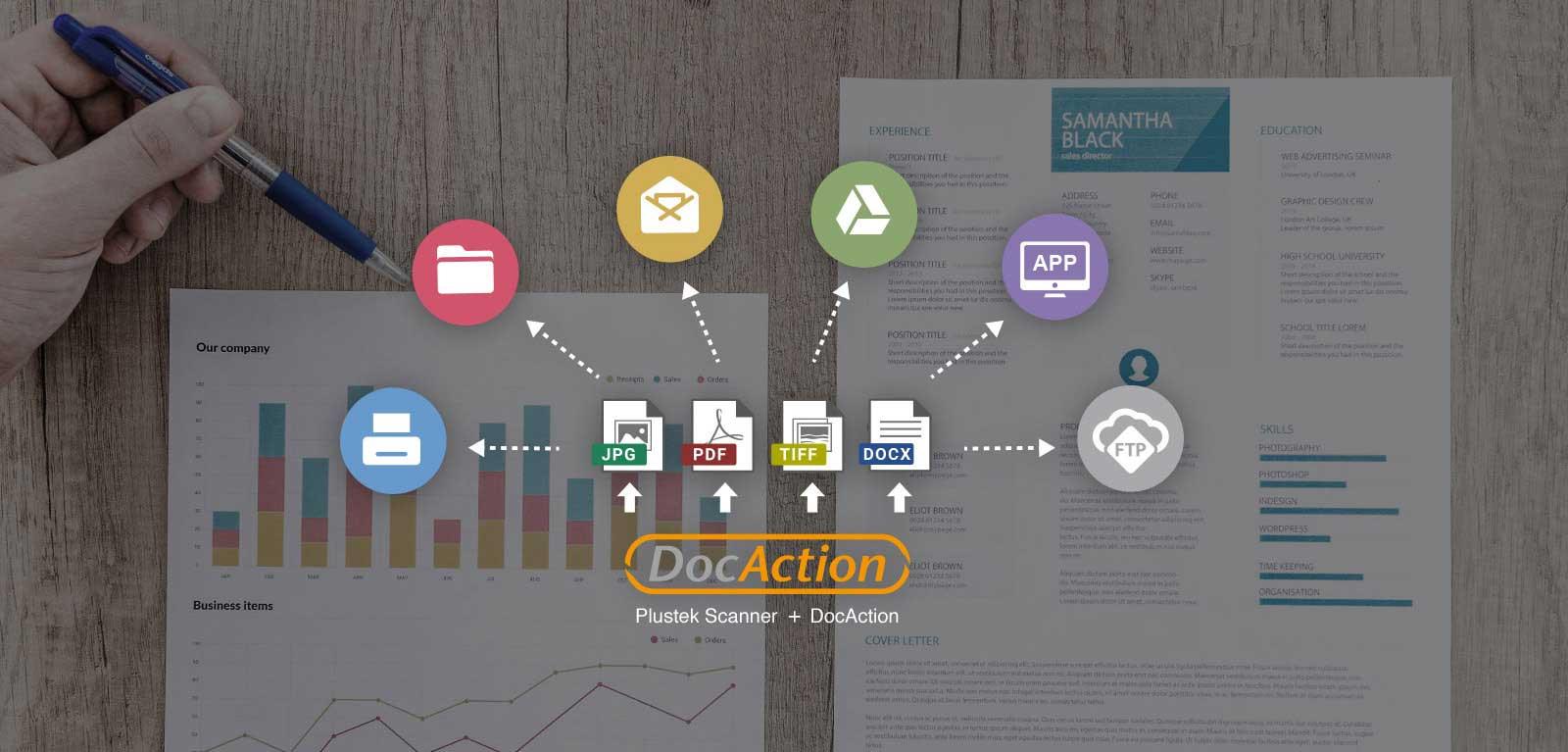 Drucker,Ordner,E-Mail,Cloud Daten ,Anwendung,FTP,JPG-Format,PDF ,TIFF,Word DOCX
