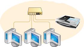 SmartOffice PN2040 Scanner
